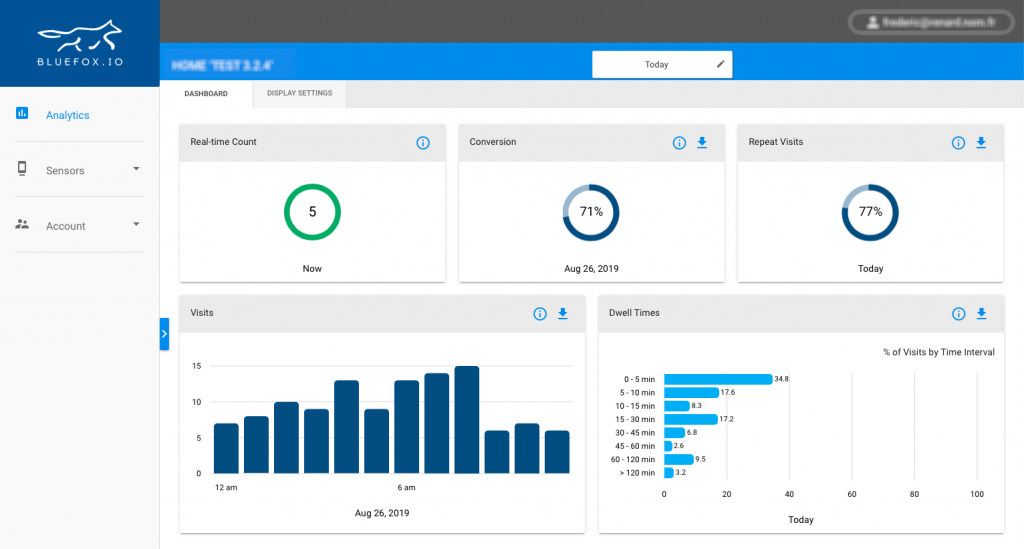 BlueFox foot-traffic analytics dashboard