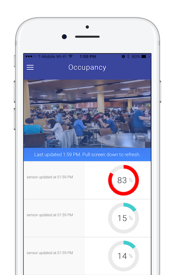 Sodexo restaurant occupancy to promote social distancing